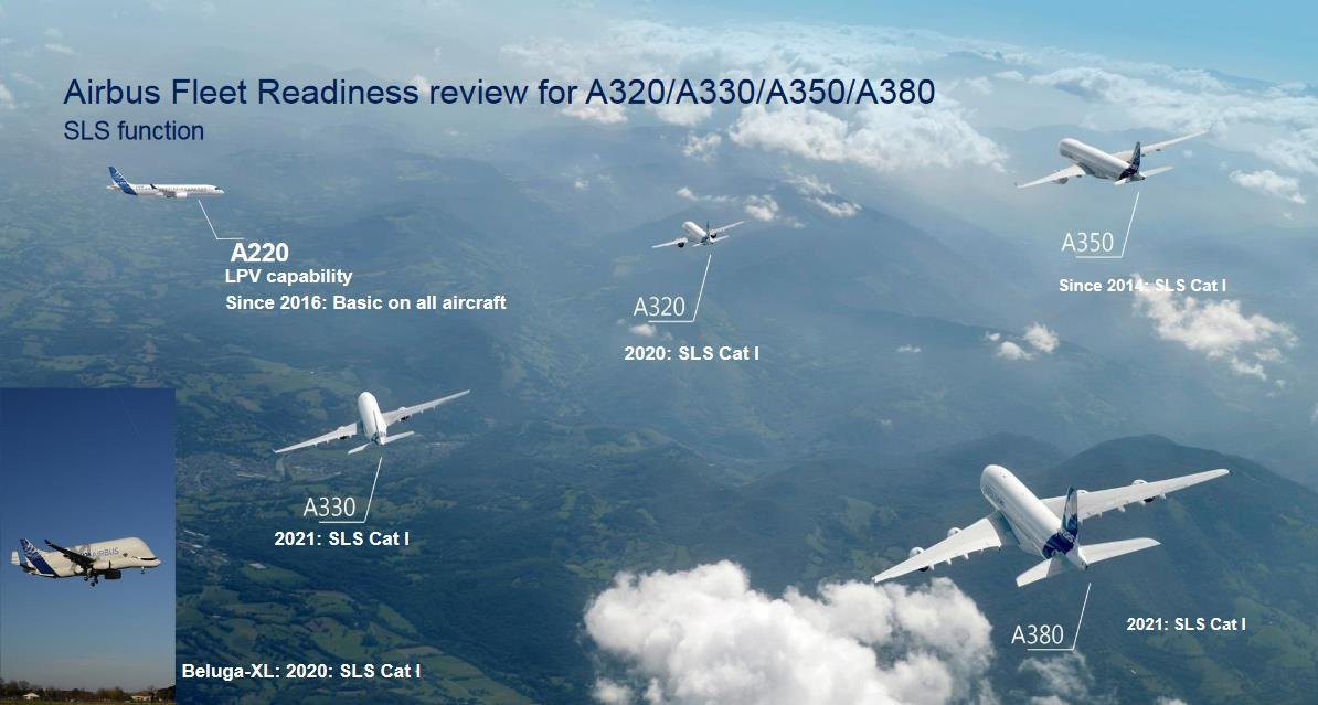 Airbus Fleet Readiness review for A320/A330/A350/A380 SLS function