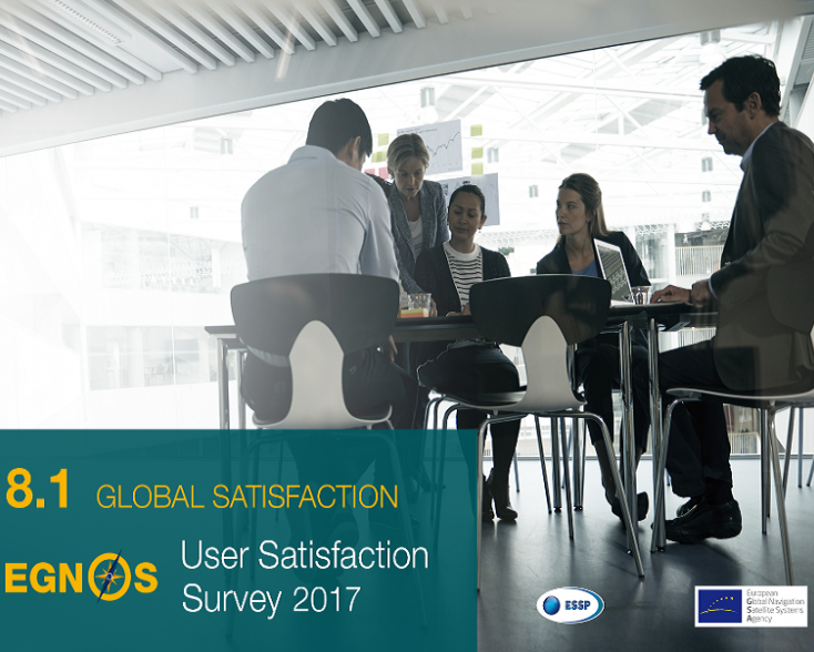 EGNOS Users Satisfaction