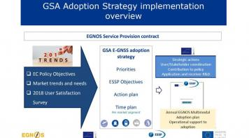 GSA Adoption Strategy implementation overview