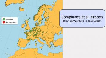 Compliance at all airports (from 01/Apr/2018 to 31/Jul/2019))