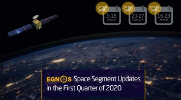 Service Notice #22 published: EGNOS Space Segment changes in the first quarter of 2020!!