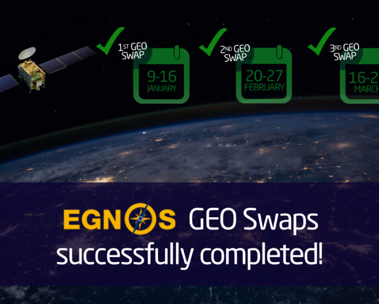 EGNOS GEO Swaps successfully completed!